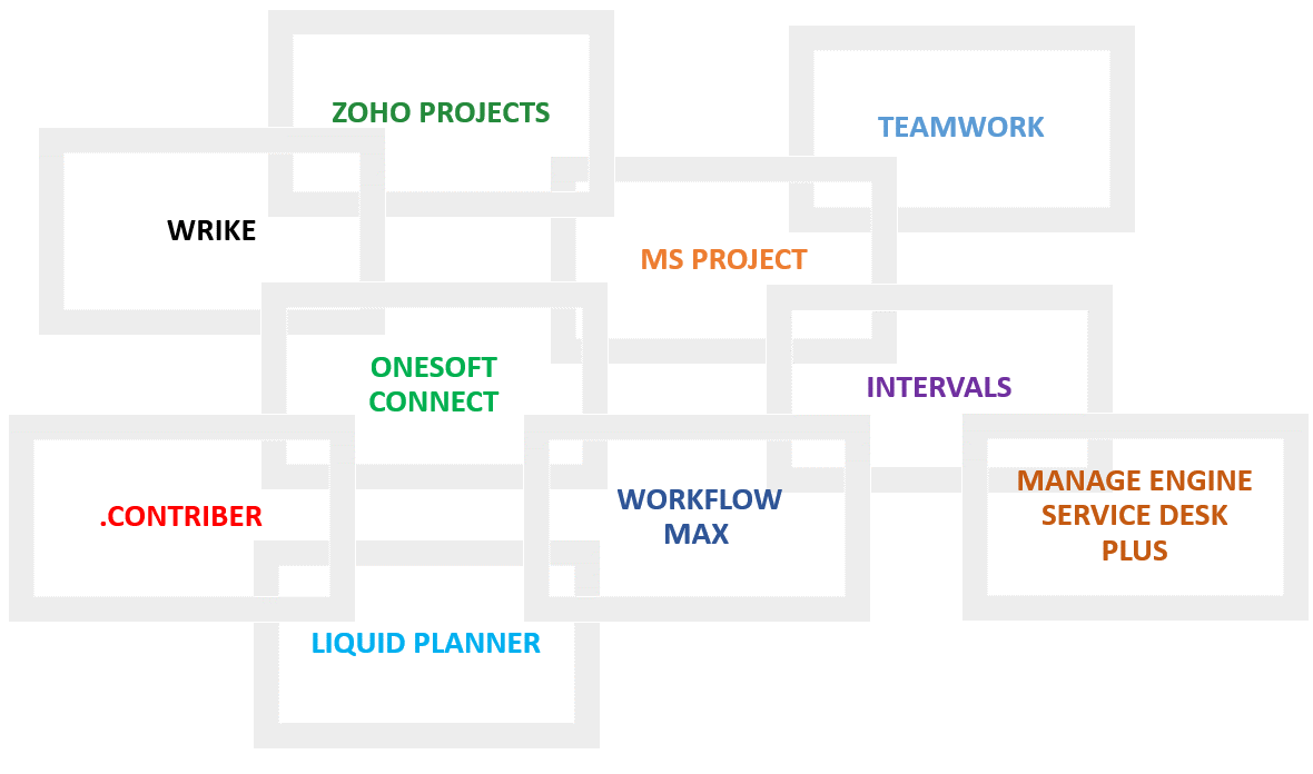 Top 10 Project Management Tools for Small and Medium Businesses ...