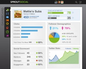 Sproutsocial_Analytics and Reports