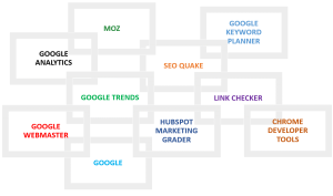 Top-10-SEO-tools-for-Small-Business