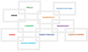 Best-Mobile-apps-for-Project-Management