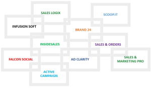 Marketing-and-sales-Mobile-Apps