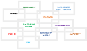 The-best-mobile-apps-for-Business-Intelligence