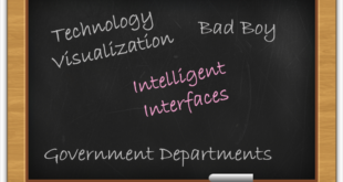 how-intelligent-interfaces-fizzled-out