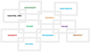 top-10-hashtag-research-and-management-tools