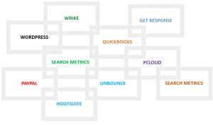 10-Best-Tools-for-Startup-Launch
