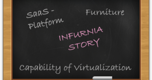 Infurnia-is-Virtualizing-Furniture-Industry