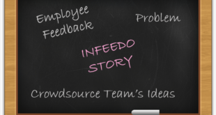 infeedo-gaining-attention-in-the-corporate-world