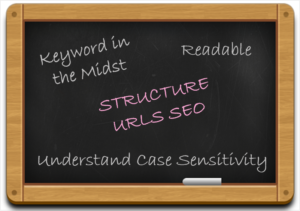 10-SEO-Best-Practices-to-Structure-URLs