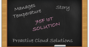 Let-75F's-IoT-solution-maintain-work-environment-for-you