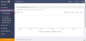 product_review_reve_chat_reporting_and_analytics