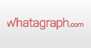 technology-tools-product-review-whatagraph