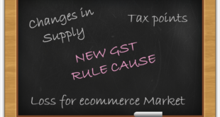 The-New-GST-Rule- A-Cause-of-Concern-for-the-IT-Industry