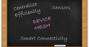 Device-Mesh-A-Step-towards-Smarter-Tomorrow
