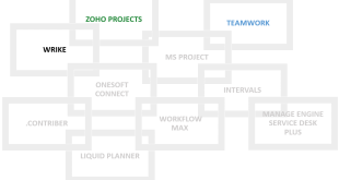 Top-3-Project-Management-Tools-for-small-and-medium-business