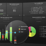 produt_review_upilot_dashboard