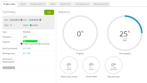 twproject_dashboard1