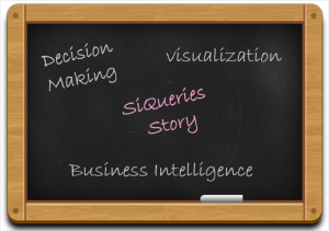 SiQueries- Decisions-made-to-ease-decision-making