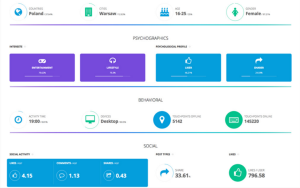 product_review_metricso_dashboard