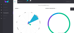 product_review_metricso_psychographics