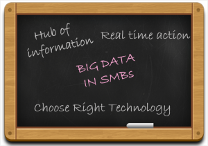 Big-Data-Implementation-in-Small-businesses