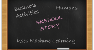 skedool-it-scheduling-your-business-intelligently