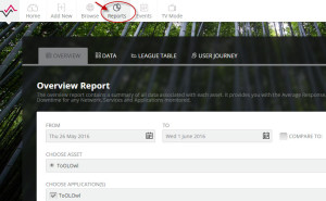 product_review_RapidSpike_reports