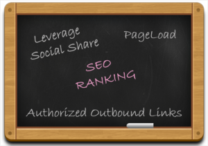 10-Simple-Ways-to-Quickly-Improve-SEO-Rankings