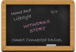Witworks-Bringing -a-New-Charm-to-Wearable-Devices