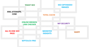 10-WordPress-Plugins-to-Turn-Your-Site-Into-an-SEO-Powerhouse