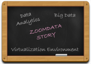 How-Zoomdata-is-Making-Visual-Analysis-a-Quick-and-Easy-Game-of-Clicks