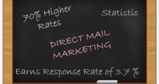 Direct-Mail-Marketing-Statistics-for-Small-Businesses