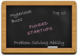 2016-Review-of-Top-10-Funded-Startups