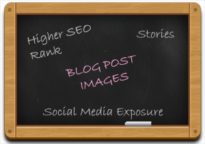 Why-Images-are-Important-for-Blog-Posts