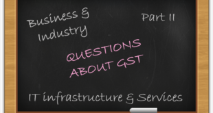 Most-Frequently-Asked-Questions-to-Resolve-all-your-Doubts-about-GST-Part II
