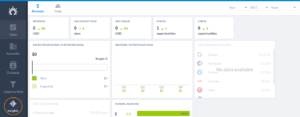 Top CRM tools - Toolowl