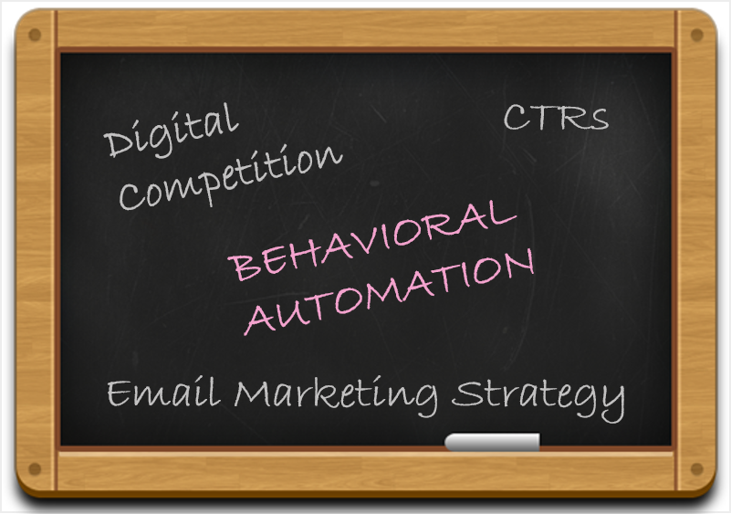 How-Can-Behavioral-Automation-Help-You-Survive-Digital-Competition