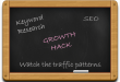 6-Steps-to-Growth-Hack-Your-Keyword-Research