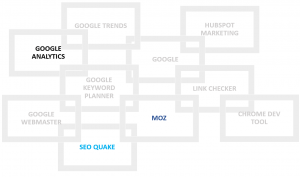 Top-3-SEO-Tools-for-Small-Business